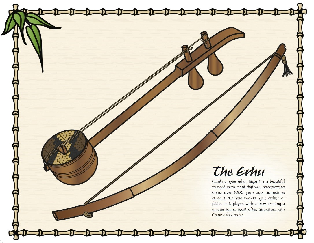 Traditional Japanese musical instruments - Wikipedia